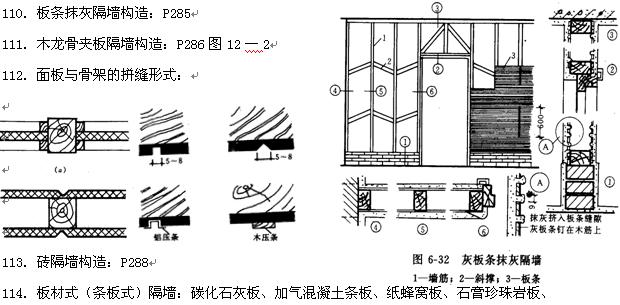 """自考""""建筑装饰构造""""复习资料(12) - 第1张    重庆自考网"""