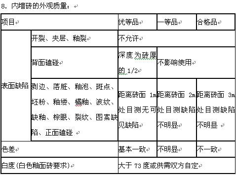 """自考""""建筑装饰构造""""复习资料(16) - 第1张    重庆自考网"""