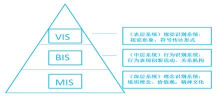 2015年自考《公共关系学》复习资料复习重点九 - 第1张  | 重庆自考网