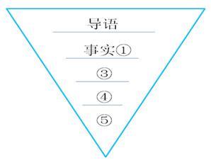 2015年自考《公共关系学》复习资料复习重点七 - 第1张  | 重庆自考网