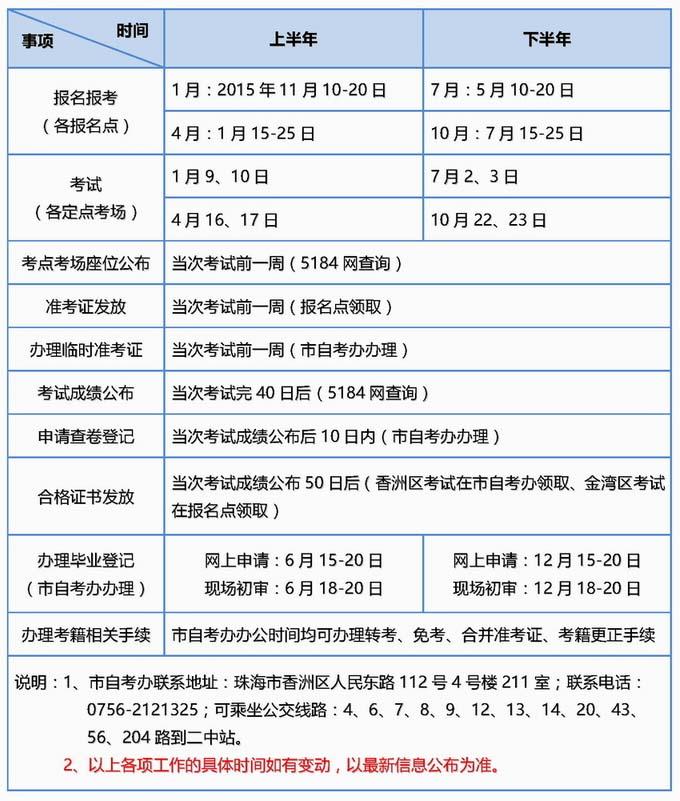 2016年珠海自学考试常规工作时间安排表