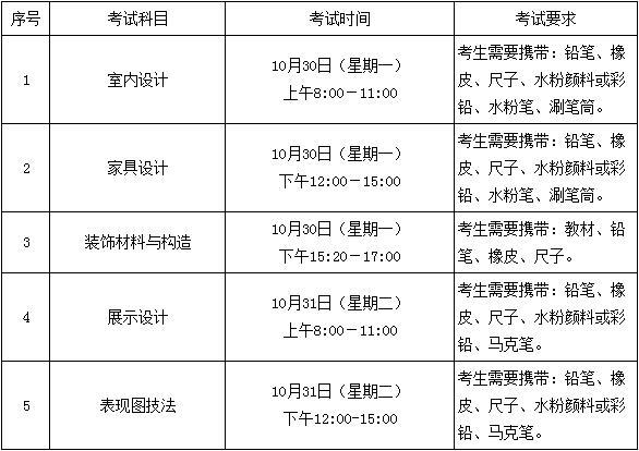 2017年下半年北京自学考试室内设计专业(专科
