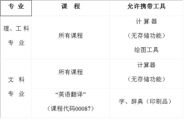 四川省自学考试允许携带的答题辅助用品