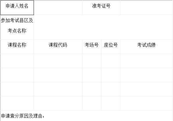 四川省高等教育自学考试查分申请表
