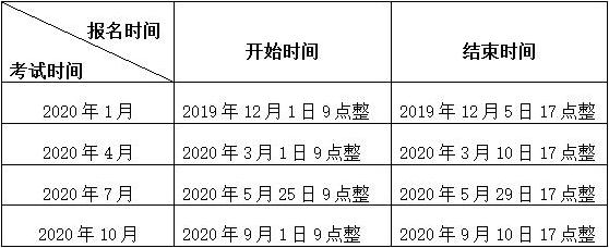 2020年10月江苏自考网上报名入口:https://sdata.jseea.cn