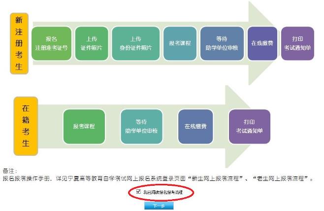 宁夏自考新生网上报考流程2