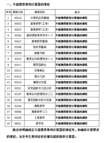 湖南省2020年10月高等教育自学考试考前准备1