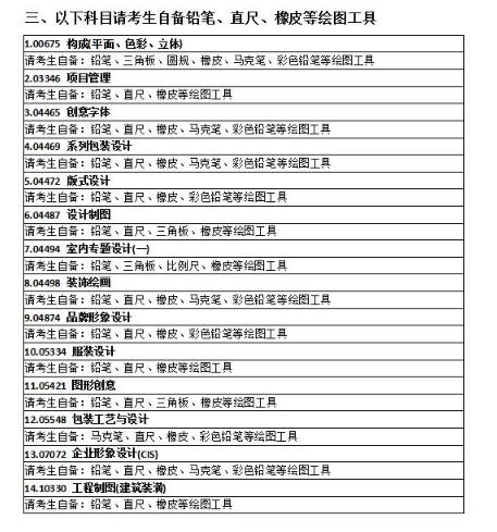 湖南省2020年10月高等教育自学考试考前准备3