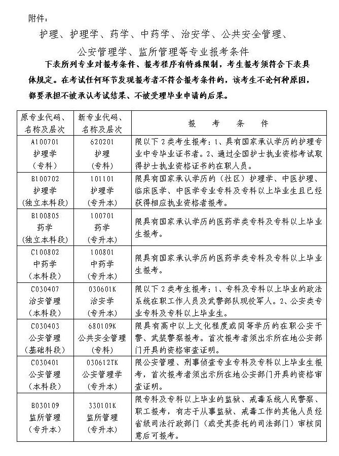 ★★湖南省教育考试院★★