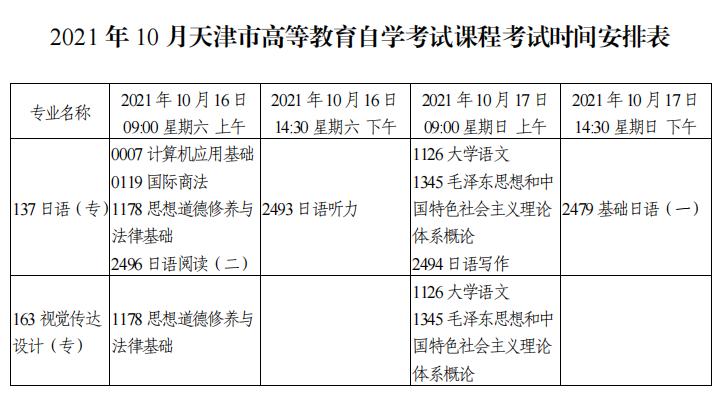2021年10月天津自考笔试课程安排