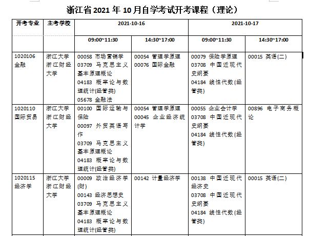 2021年10月浙江自考笔试课程安排