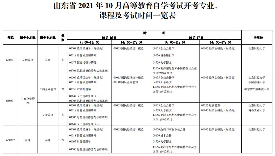 2021年10月山东自考笔试课程安排