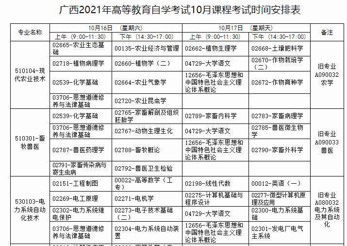 2021年10月广西自考课程考试安排