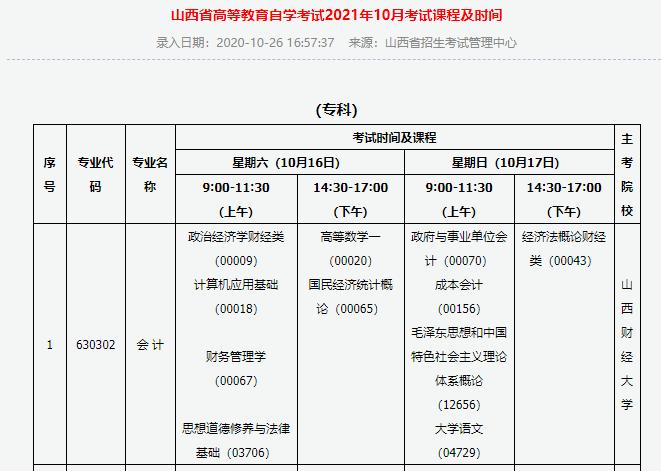 2021年10月山西自考课程考试安排