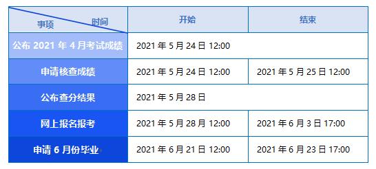 2021年10月天津市高等教育自学考试部分工作时间安排汇总