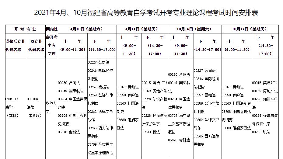 2021年10月福建自考课程考试安排