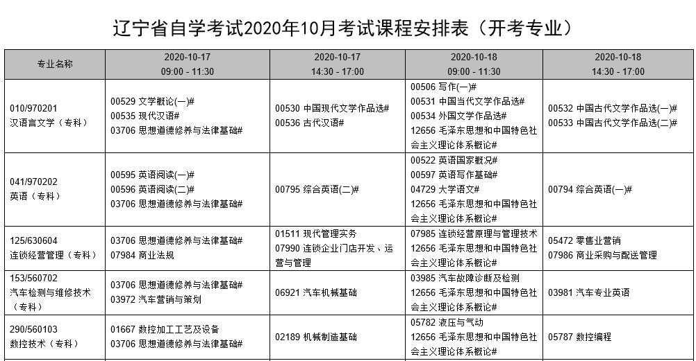 2020年10月辽宁自考课程考试安排