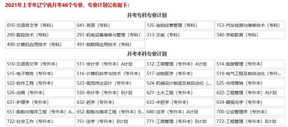 2021年4月辽宁自考专业计划