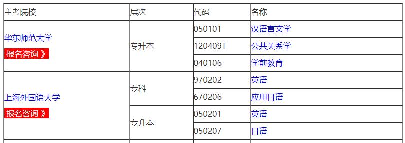 2021年4月上海自考专业计划