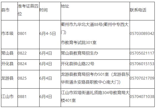 2021年上半年衢州市高等教育自学考试毕业申请办理现场提交材料时间、地点