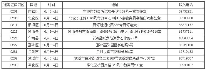 2021年上半年宁波自学考试毕业申请现场材料提交时间