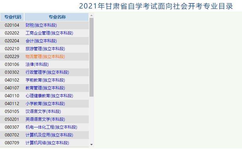 2021年4月甘肃自考专业计划汇总