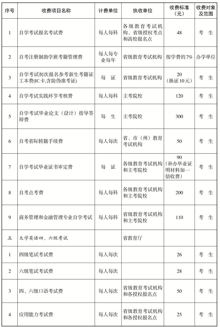 湖南自考自助服务系统 自考成绩查询系统入口