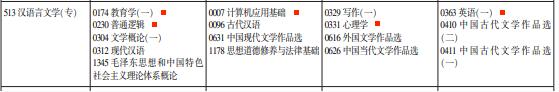 2021年4月天津自考汉语言文学专科专业计划