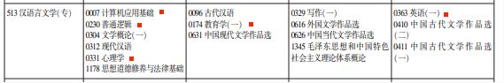 2021年10月天津自考汉语言文学专科考试安排