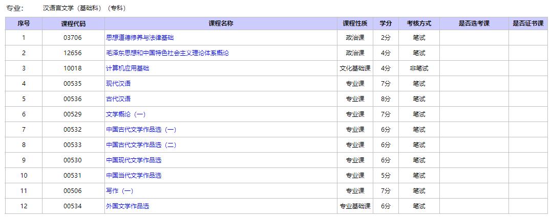 2021年10月北京自考汉语言文学专科专业计划
