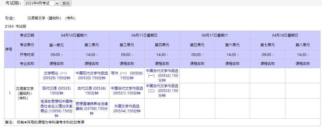 2021年4月北京自考汉语言文学专科考试安排