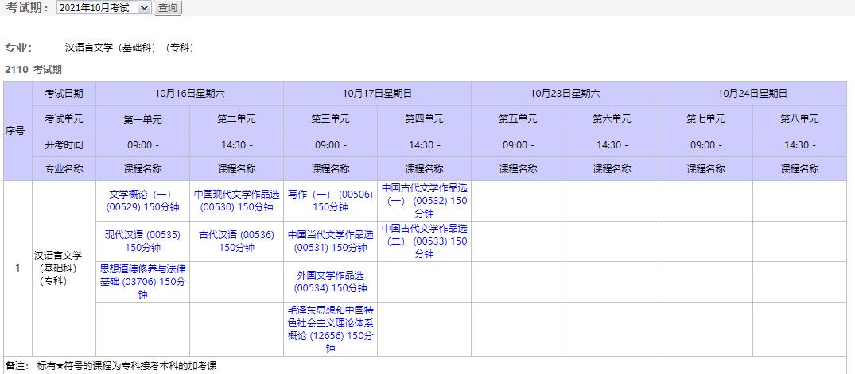 2021年10月北京自考汉语言文学专科考试安排