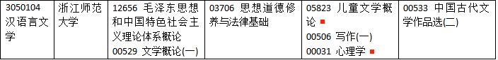 2021年4月浙江自考汉语言文学专科考试安排