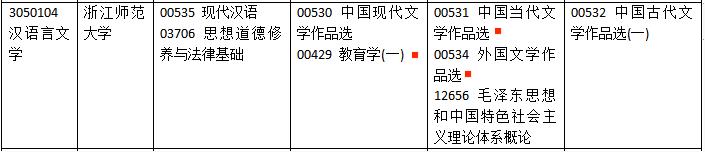 2021年10月浙江自考汉语言文学专科考试安排