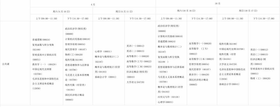2021年海南自考汉语言文学专科考试安排(公共课)