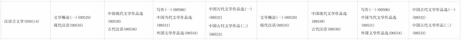 2021年海南自考汉语言文学专科考试安排