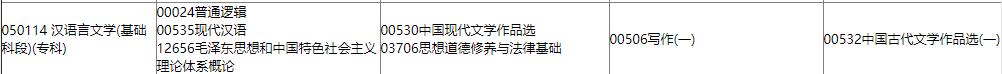 2021年4月甘肃自考汉语言文学专科考试安排