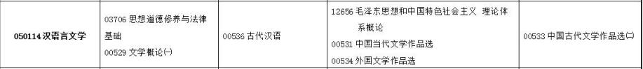 2020年10月甘肃自考汉语言文学专科考试安排